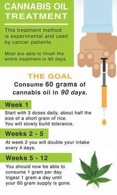 #Marijuana #Cannabis educate yourselfs pls ............................/////////////////////////////
