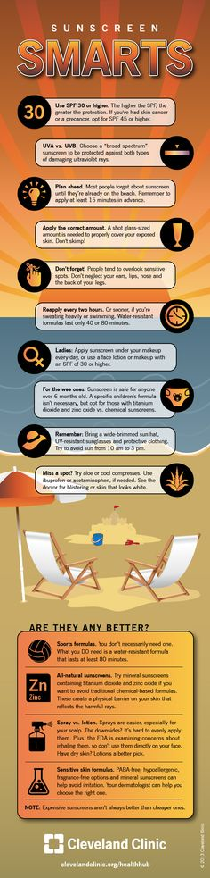 How to pick the right sunscreen. Tips to choose wisely and use correctly.