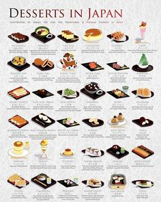 """Fanny is raising funds for Desserts in Japan on Kickstarter! Inspired by """"Kantaro: The Sweet Tooth Salaryman,"""" this illustrated graphic Introduces 36 Traditional and Popular Desserts in Japan! Japanese Snacks, Japanese Dishes, Japanese Sweets, Japanese Street Food, Japanese Food Recipes, Japanese Drinks, Japanese Wagashi, Desserts Japonais, Cute Food"""