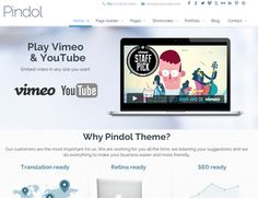 The Best Looking Premium Corporate WordPress Themes