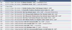 Mira cómo nos fue el 15/03 en las apuestas con las predicciones de Zcode. Ingresa y comienza a ganar www.newsystem.me/... #Pronosticosdeportivos #prediccionesdeportivas #deportes #apuestas #loteria #Sportbooks #gambling #College #NHL #Soccer #NFL #Europe #Futbol #NAACF #NBA #apuestas #futbol #tipster #tips #free #Sports #deportivas #tenis #picks #betting #pronosticos #dinero #ganar #bets #football #baloncesto #apuestasdeportivas #NFL #college #horses