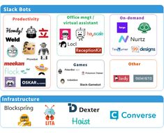 Are Chat Bots a Feature or a Product? — Point Nine Land — Medium