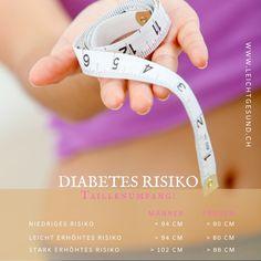 Love Bracelets, Cartier Love Bracelet, Bangles, Metabolic Balance, Diabetes, Metabolism, Feel Better, Health, Bracelets