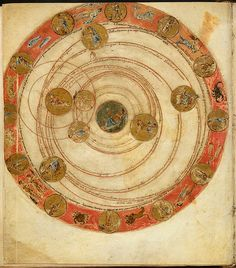 Planetary dagram from the Leiden Aratea, an illuminated copy of an astronomical treatise by Germanicus based on the Phaenomena of Aratus. (ca. 830-840)