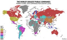 Forbes Top Corporations in the World + Stats