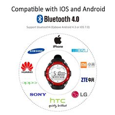 >> Click to Buy << Hot Sales Bluetooth Smart Watch Wearable Devices for Samsung Huawei Sony Waterproof Watch  Smartwatches Relojes inteligentes #Affiliate