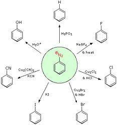 Reactions of Amines - diazonium ions