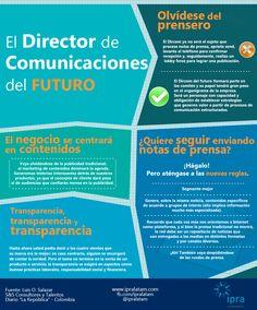 El Director de Comunicaciones del Futuro. Inbound Marketing, Marketing Digital, Content Manager, Comunity Manager, Media Web, Public Relations, Psychology, Coaching, Director