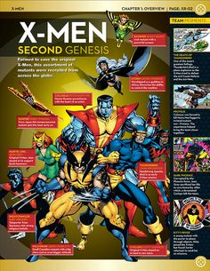 The All-New, All-Different Giant-Sized X-Men of the 70s