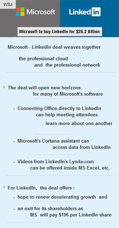 Deal'll open horizons for #Microsoft & #LinkedIn #industry40 #tech #vc #startup #funding  http://arzillion.com/S/ycVTgI
