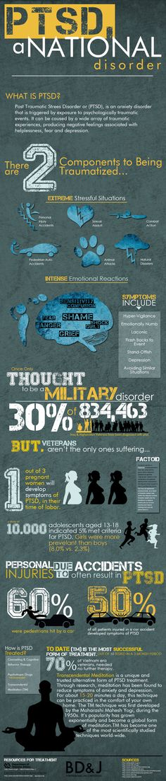 PTSD, A National Disorder - Post Traumatic Stress Disorder was once thought to be a military disorder reserved for those who experienced traumatic events on the battle field. As this infographic illustrates, PTSD is much more common in today's society than you may think.