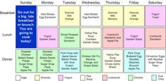 Weekly meal planning for one, the easy way.