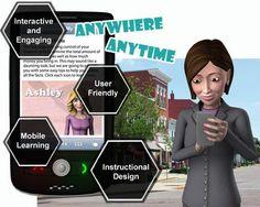 Modalidades del e-Learning