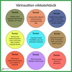 Self Help, Finland, Projects To Try, English, Crafting, Life Coaching, English Language
