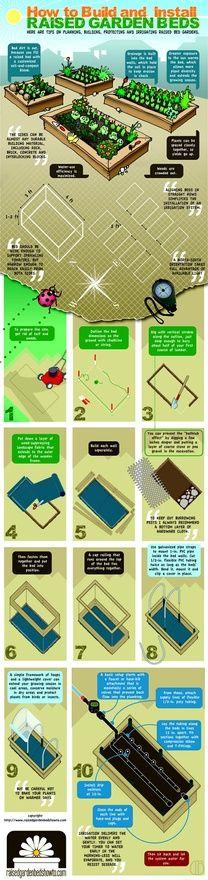 Raised Garden Beds / Garden Boxes - Click image to find more Gardening Pinterest pins organic-garden
