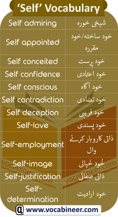 Learn Vocabulary Words Beginning with SELF in Urdu and Hindi. Vocabulary Book Pdf, Advanced Vocabulary, English Vocabulary Words, English Phrases, English Learning Books, English Speaking Skills, Learn English Words, English Language Learning, Words To Describe People