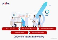 Prolis LIMS helps your laboratory in three ways – increases accuracy, improves efficiency, and enhances lab management. Our LIS software has automation components, lab analyzers, integrated billing, and everything that you need to manage your modern lab. Want to try Prolis? Try a free trial here: #Prolis #LIMS #labinformationmanagementsoftware Laboratory Information Management System, Health Organizations, Technology Design, Medical Science, Third Way, Microbiology, Custom Labels, Clinic, Software