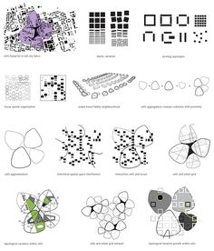 urban street typologies - Google Search