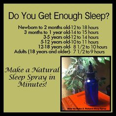 How to make a natural sleep spray.  Includes suggestions for  essential oils with properties that encourage sleep and reduction of stress.