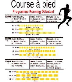 programme progressif débutant en course à pied