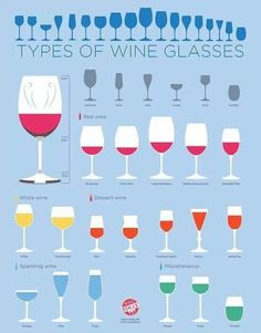Check out this cool chart on the different types of wine glasses. Identify the main types of wine glasses you should buy based on your needs. Wine Folly - Learn about wine and spirits. Pinot Noir, Art Du Vin, Types Of Wine Glasses, Best Wine Glasses, Alcohol Glasses, Port Glasses, Square Wine Glasses, Glasses Shop, White Wine Glasses