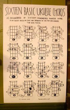 16 Basic Ukulele Chords