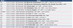 Si quieres saber cómo nos fue el 26/01 con Zcode mira estas apuestas, realizadas con las predicciones del sistema. Ingresa y comienza a ganar www.newsystem.me/... #Pronosticosdeportivos #prediccionesdeportivas #deportes #apuestas #loteria #Sportbooks #gambling #College #NHL #Soccer #NFL #Europe #Futbol #NAACF #NBA #apuestas #futbol #tipster #tips #free #Sports #deportivas #tenis #picks #betting #pronosticos #dinero #ganar #bets #football #baloncesto #apuestasdeportivas #NFL #college #horses