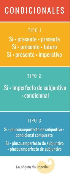 grammar Archives   Page 2 of 5   La página del español