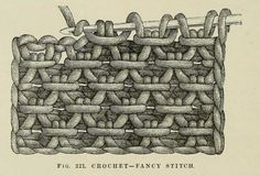 Crochet Fancy Stitch.  Page 122 of the Dictionary of Needlework.  In the public domain.