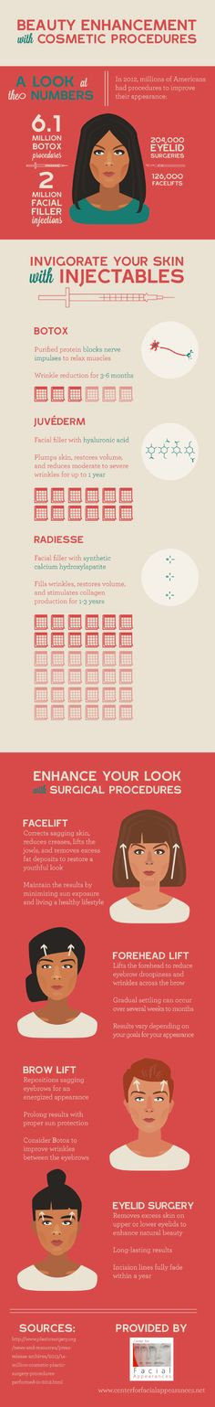 Did you know that a forehead lift reduces eyebrow droopiness and wrinkles that develop across the brow? Discover other facts about cosmetic procedures that restore a youthful appearance by clicking over to this Utah cosmetic surgeon infographic.