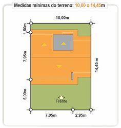 Planta geral do terreno: casa Ribeirão Preto