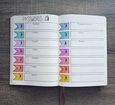 Collections in your Bullet Journal: what are they? - Petite Mélanie