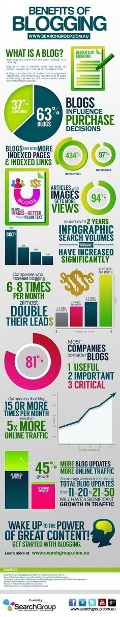 The Benefits of #Blogging - #Infographic