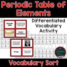 Chemistry blitz activity chemistry activities and physical science periodic table of elements vocabulary sort urtaz Choice Image