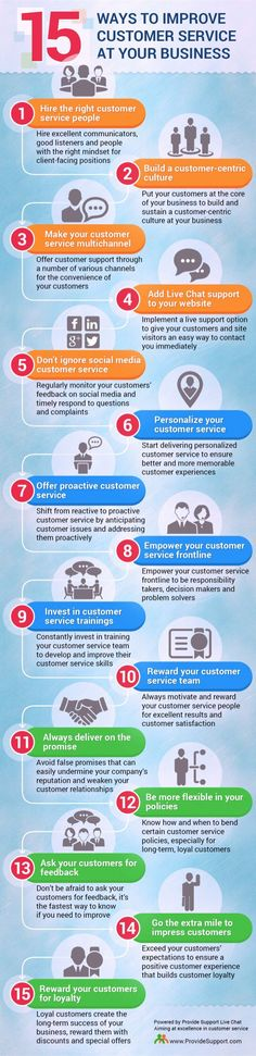 15 ways to improve customer service at your business #infographic #infografía