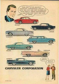 1961 Chrysler Corporation