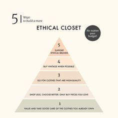 5 Ways to build a more ethical closet (no matter your budget) New post up on the blog! (link in bio)
