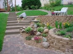 Home Landscaping Ideas | home landscaping | landscape ideas and pictures
