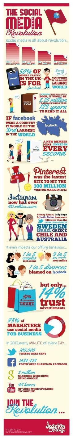 Social Media Revolution | #SocialMedia #Infographic