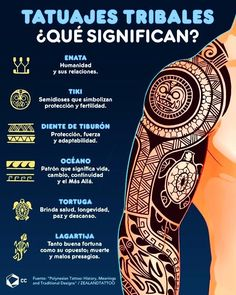 The Top Tribal Tattoo Designs You'll Want To Get: What Do They Mean? Tattoos And Body Art tribal tattoo designs Hawaiianisches Tattoo, Samoan Tattoo, Arm Band Tattoo, Body Art Tattoos, Thai Tattoo, Tatoos, Fijian Tattoo, Tribal Band Tattoo, Woman Tattoos
