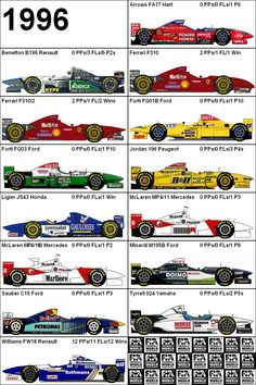 Formula One Grand Prix 1996 Cars