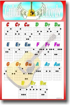 New Poster Guitar Chords Educational Music Guitar Chord Chart