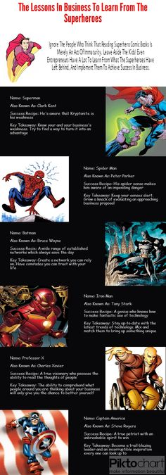 Tips for #Entrepreneurs - Get Inspired by Superheroes