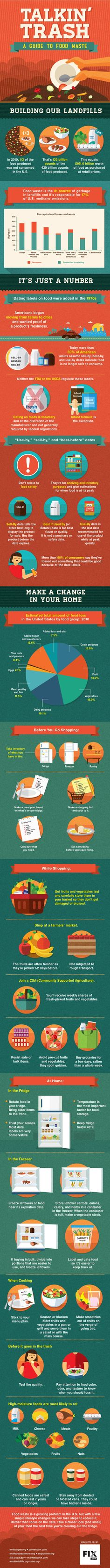 This infographic is a perfect reminder that you don't have to throw out as much as you think.