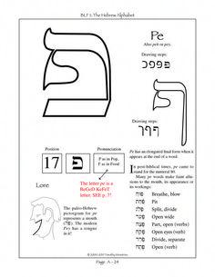 Free Printable Hebrew Alphabet Flash Cards