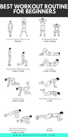 complete ab ripper x routine from p90x by tony horton