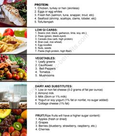 glycemic index food list printable | Inspirational Stories: The Glycemic Index Chart