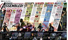 Avengers assembled, by Hugo Alberto Sanchez Garcia