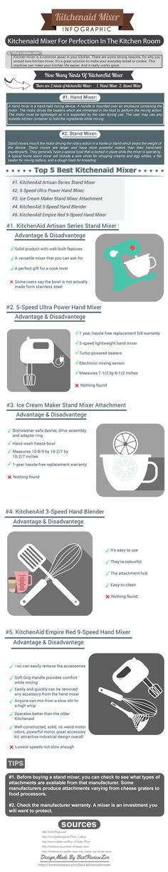 Top 5 Best Kitchenaid Mixer For Perfection In The Kitchen Room Best Kitchenaid Mixer, Free To Use Images, Kitchen Aid Mixer, Infographics, Recipes, Infographic, Ripped Recipes, Info Graphics