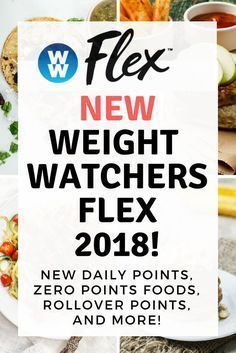 New Weight Watchers Flex Plan - WW Flex - Slender Kitchen. Works for